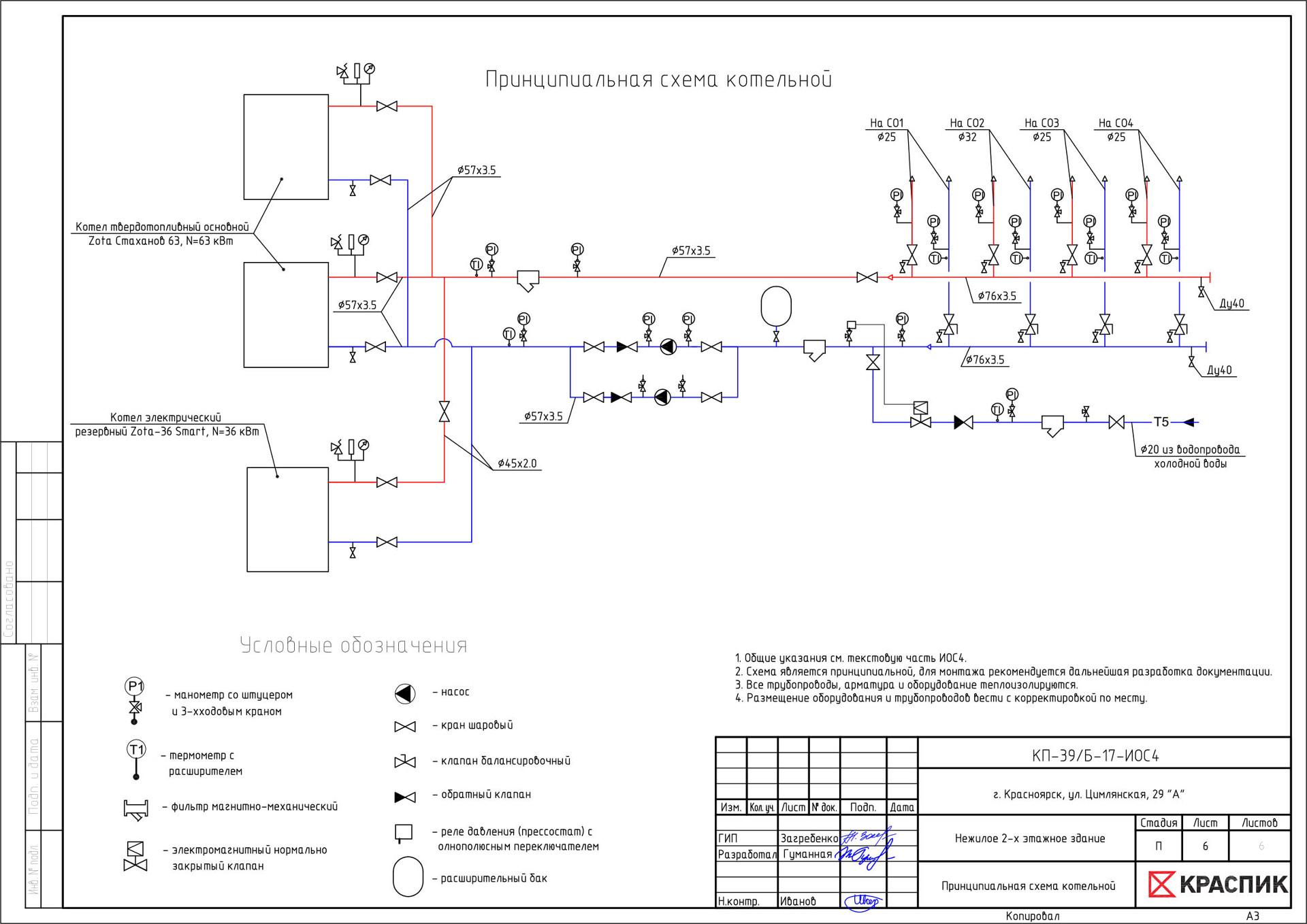 Описание принципиальной тепловой схемы водогрейной котельной