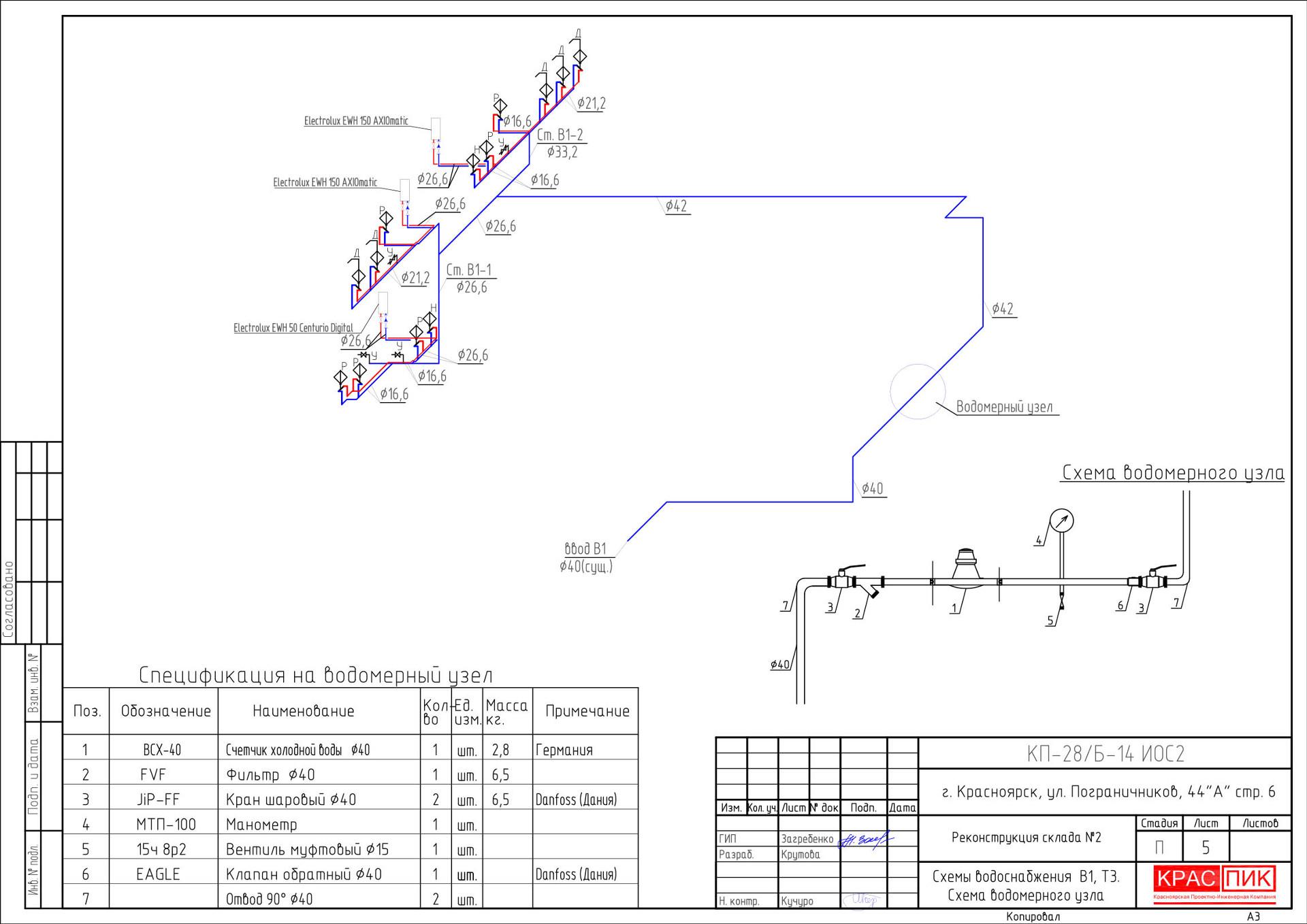 Как на схеме обозначается счетчик электроэнергии