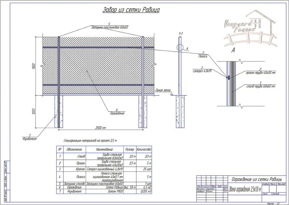Отделка балкона пластиковыми панелями внутри своими руками 96